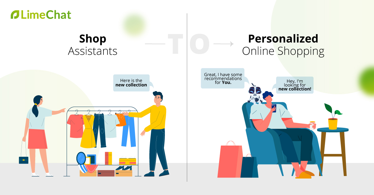 In-store shopping vs online buying